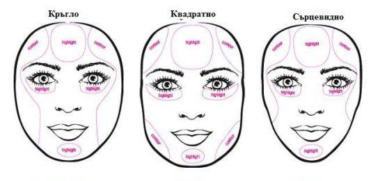 Грим според формата на лицето