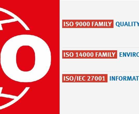 Всичко за ИСО стандартите
